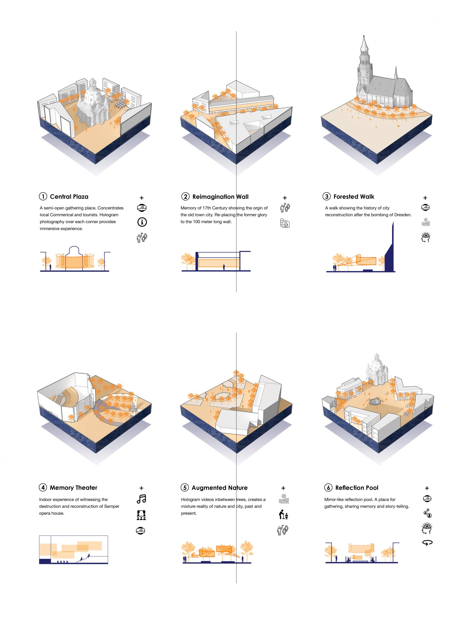 LDAR_Xinyi_Sun_06.Spatial Strategy-AR Application to Spaces.jpg