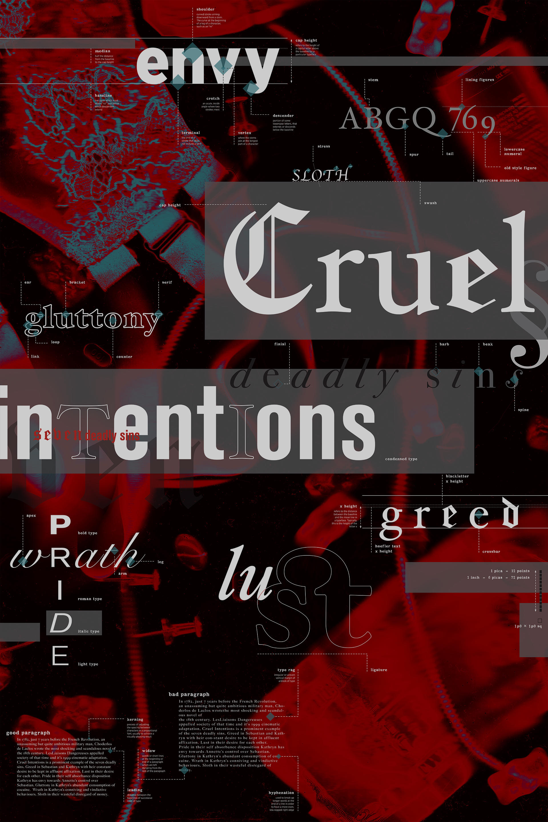 'Cruel Intentions' Type Anatomy Poster
